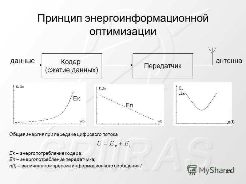 Принцип энергоинформационной оптимизации Кодер (сжатие данных) Передатчик данныеантенна EкEк EпEп Общая энергия при передаче цифрового потока Eк – энергопотребление кодера; Eп – энергопотребление передатчика; η(I) – величина компрессии информационног
