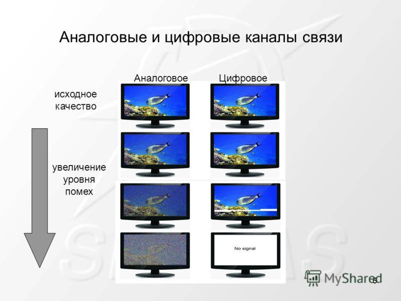 Аналоговые и цифровые каналы связи АналоговоеЦифровое исходное качество увеличение уровня помех 6