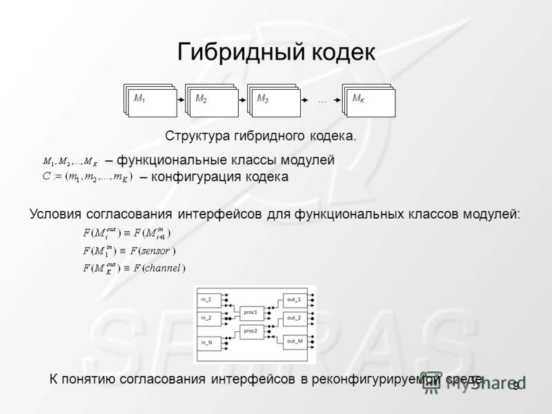 Гибридный кодек M1M1 M2M2 M3M3 MKMK … К понятию согласования интерфейсов в реконфигурируемой среде. Структура гибридного кодека. 9 – функциональные классы модулей – конфигурация кодека Условия согласования интерфейсов для функциональных классов модул