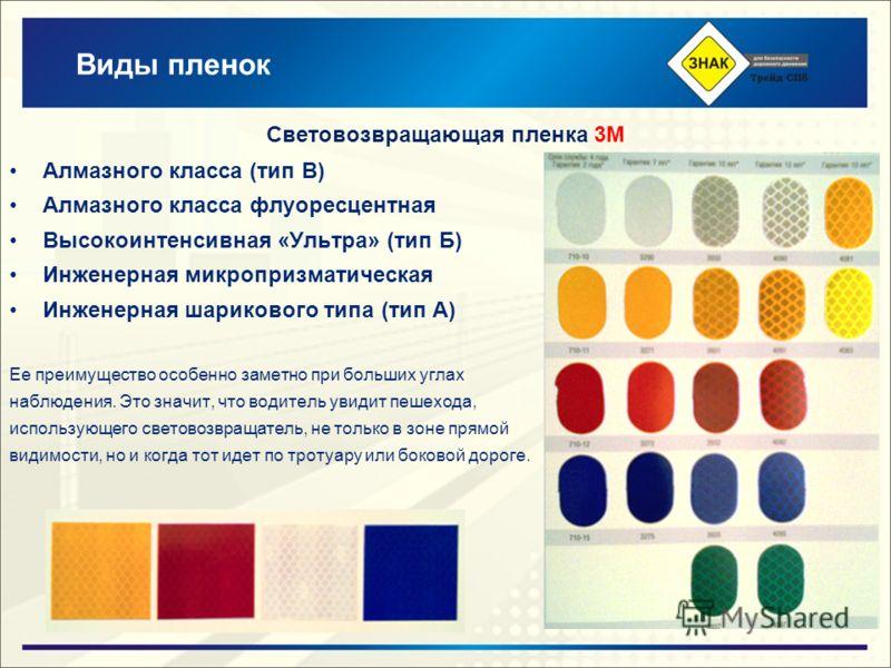 Виды пленок Алмазного класса (тип В) Алмазного класса флуоресцентная Высокоинтенсивная «Ультра» (тип Б) Инженерная микропризматическая Инженерная шарикового типа (тип А) Ее преимущество особенно заметно при больших углах наблюдения. Это значит, что в