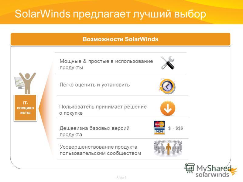 SolarWinds предлагает лучший выбор - Slide 5 - $ - $$$ Возможности SolarWinds IT- специал исты Пользователь принимает решение о покупке Дешевизна базовых версий продукта Мощные & простые в использование продукты Легко оценить и установить Усовершенст