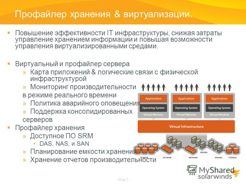 - Slide 7 - Профайлер хранения & виртуализации. Повышение эффективности IT инфраструктуры, снижая затраты управление хранением информации и повышая возможности управления виртуализированными средами. Виртуальный и профайлер сервера »Карта приложений