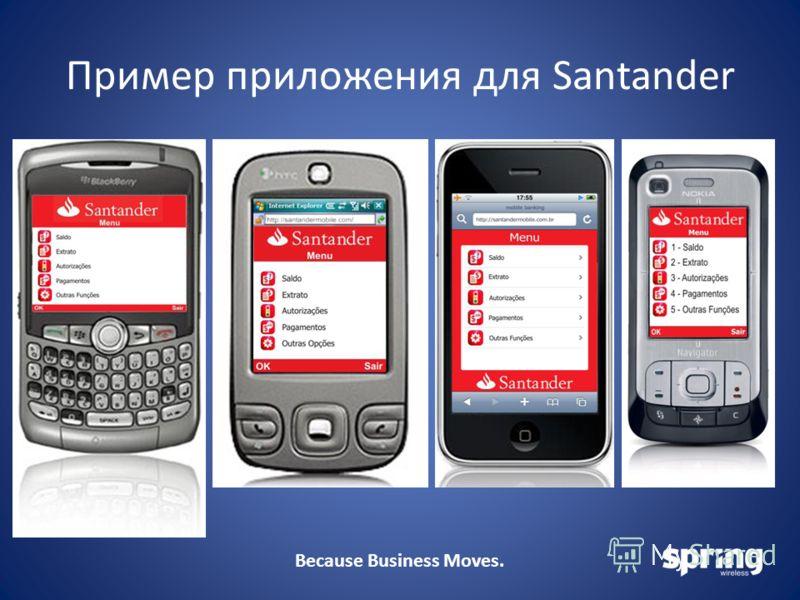 Because Business Moves. Пример приложения для Santander
