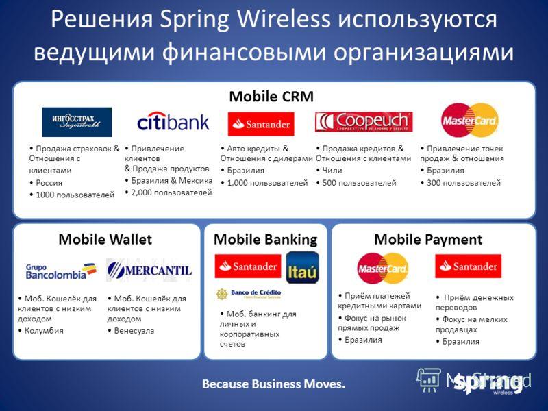 Because Business Moves. Решения Spring Wireless используются ведущими финансовыми организациями Продажа кредитов & Отношения с клиентами Чили 500 пользователей Продажа страховок & Отношения с клиентами Россия 1000 пользователей Авто кредиты & Отношен