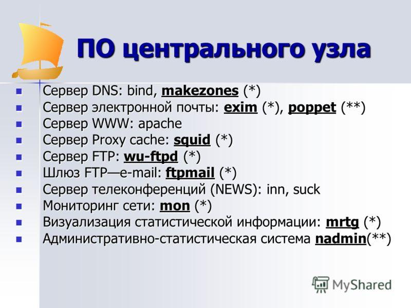ПО центрального узла Сервер DNS: bind, makezones (*) Сервер DNS: bind, makezones (*) Сервер электронной почты: exim (*), poppet (**) Сервер электронной почты: exim (*), poppet (**) Сервер WWW: apache Сервер WWW: apache Сервер Proxy cache: squid (*) С