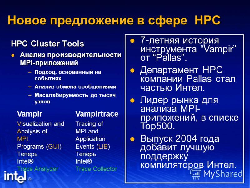 Новое предложение в сфере HPC HPC Cluster Tools Анализ производительности MPI-приложений Анализ производительности MPI-приложений – –Подход, основанный на событиях – –Анализ обмена сообщениями – –Масштабируемость до тысяч узлов Vampir Visualization a