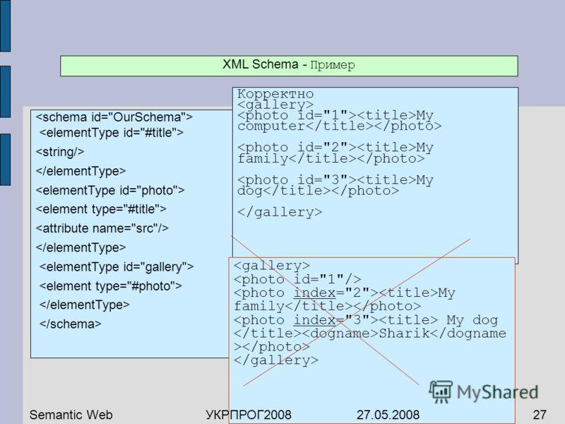 27 XML Schema - Пример Корректно My computer My family My dog My family My dog Sharik Semantic WebУКРПРОГ2008 27.05.200827