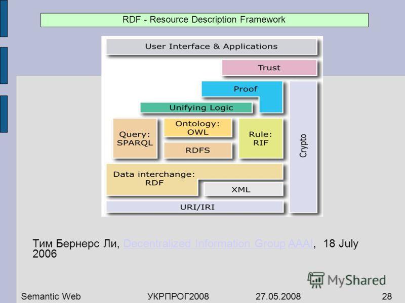 Тим Бернерс Ли, Decentralized Information Group AAAI, 18 July 2006Decentralized Information GroupAAAI Semantic WebУКРПРОГ2008 27.05.200828 RDF - Resource Description Framework