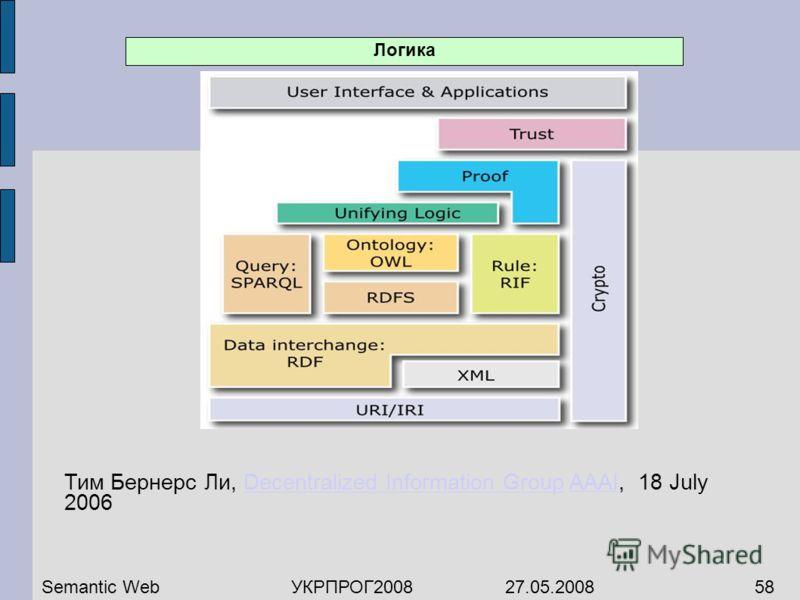 Тим Бернерс Ли, Decentralized Information Group AAAI, 18 July 2006Decentralized Information GroupAAAI Semantic WebУКРПРОГ2008 27.05.200858 Логика