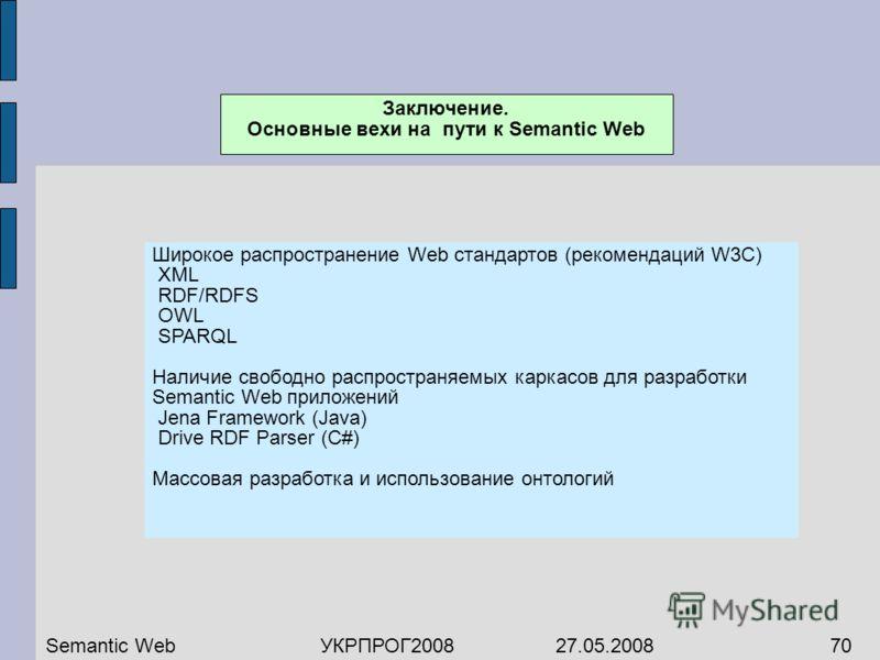 Широкое распространение Web стандартов (рекомендаций W3C) XML RDF/RDFS OWL SPARQL Наличие свободно распространяемых каркасов для разработки Semantic Web приложений Jena Framework (Java) Drive RDF Parser (C#) Массовая разработка и использование онтоло