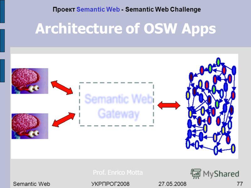 Architecture of OSW Apps Проект Semantic Web - Semantic Web Challenge Prof. Enrico Motta Semantic WebУКРПРОГ2008 27.05.200877