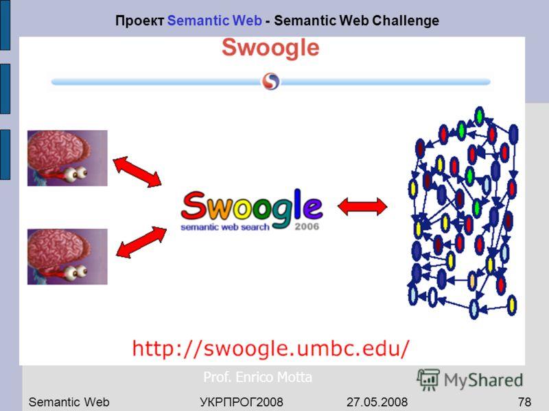 Современные разработки проекта Semantic Web Проект Semantic Web - Semantic Web Challenge Prof. Enrico Motta Semantic WebУКРПРОГ2008 27.05.200878