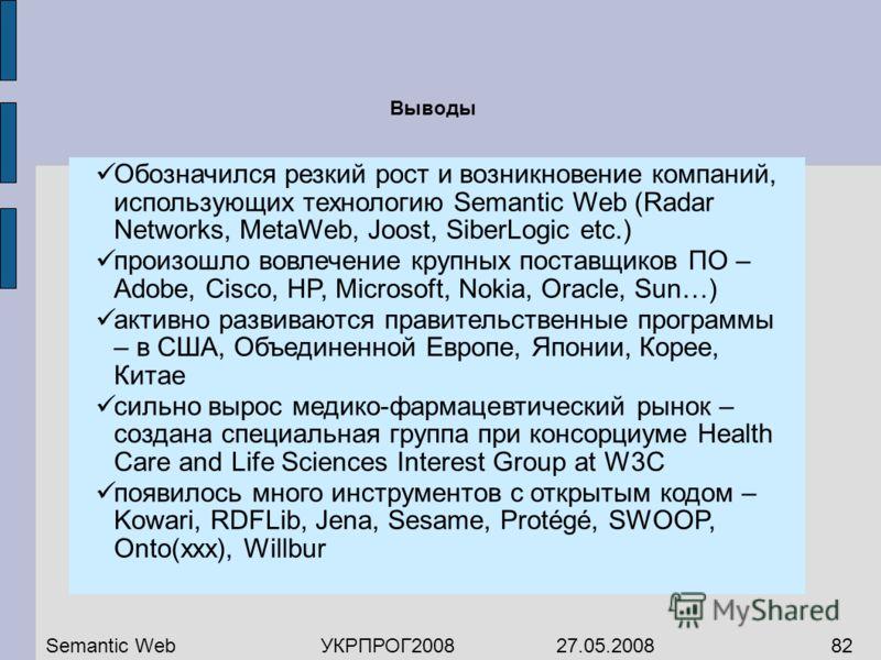 Обозначился резкий рост и возникновение компаний, использующих технологию Semantic Web (Radar Networks, MetaWeb, Joost, SiberLogic etc.) произошло вовлечение крупных поставщиков ПО – Adobe, Cisco, HP, Microsoft, Nokia, Oracle, Sun…) активно развивают