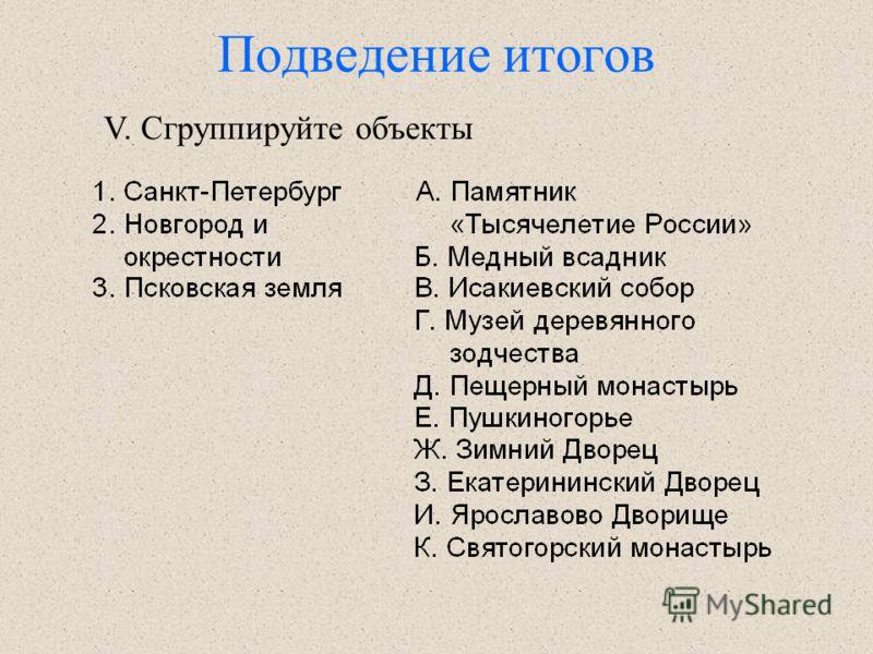 Подведение итогов IV. Какие факторы определили развитие металлоемкого машиностроения в Санкт- Петербурге 1. Наличие сырья 2. Удобное ТГП 3. Потребительский фактор 4. Наличие энергоресурсов 5. Научный потенциал