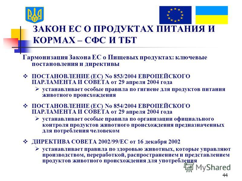 44 ЗАКОН ЕС О ПРОДУКТАХ ПИТАНИЯ И КОРМАХ – СФС И ТБТ Гармонизация Закона ЕС о Пищевых продуктах: ключевые постановления и директивы ПОСТАНОВЛЕНИЕ (EC) No 853/2004 ЕВРОПЕЙСКОГО ПАРЛАМЕНТА И СОВЕТА от 29 апреля 2004 года устанавливает особые правила по