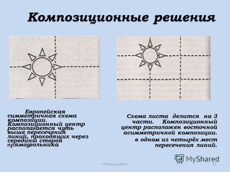 Европейская симметричная схема