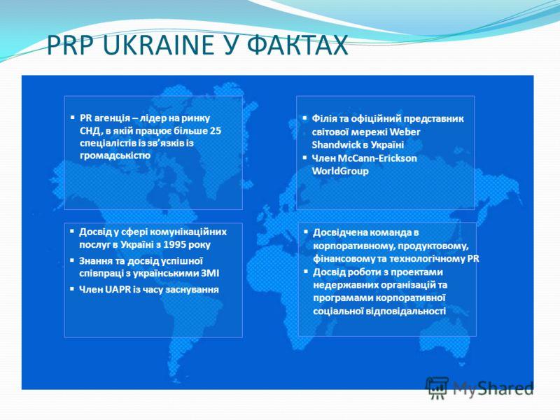 PRP UKRAINE У ФАКТАХ PR агенція – лідер на ринку СНД, в якій працює більше 25 спеціалістів із звязків із громадськістю Досвід у сфері комунікаційних послуг в Україні з 1995 року Знання та досвід успішної співпраці з українськими ЗМІ Член UAPR із часу