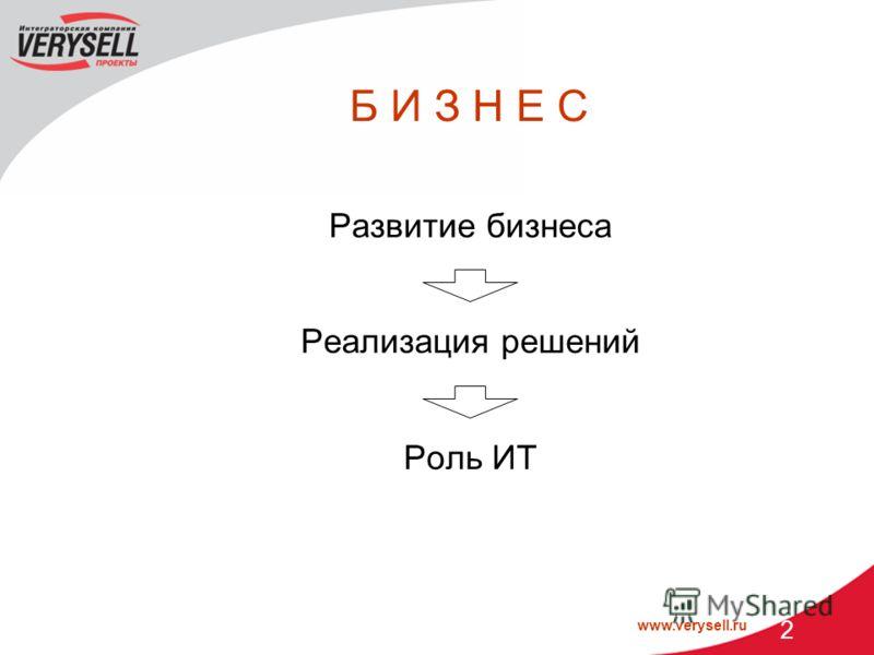 www.verysell.ru 2 Б И З Н Е С Развитие бизнеса Реализация решений Роль ИТ
