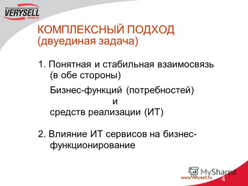 www.verysell.ru 4 КОМПЛЕКСНЫЙ ПОДХОД (двуединая задача) 1. Понятная и стабильная взаимосвязь (в обе стороны) Бизнес-функций (потребностей) и средств реализации (ИТ) 2. Влияние ИТ сервисов на бизнес- функционирование