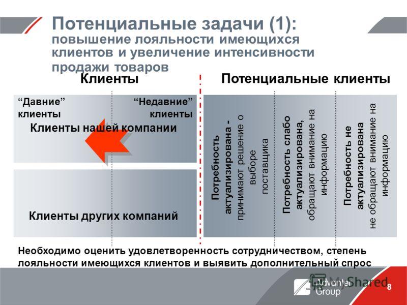 8 Потенциальные задачи (1): повышение лояльности имеющихся клиентов и увеличение интенсивности продажи товаров КлиентыПотенциальные клиенты Потребность актуализирована - принимают решение о выборе поставщика Потребность слабо актуализирована, обращаю