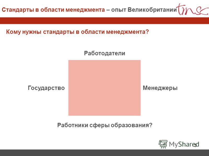 3 Кому нужны стандарты в области менеджмента? Работодатели МенеджерыГосударство Работники сферы образования? Стандарты в области менеджмента – опыт Великобритании