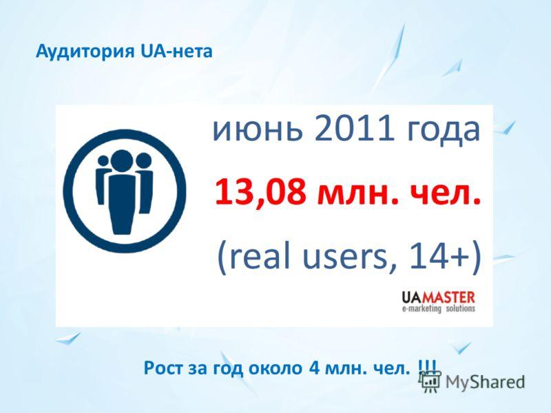 Аудитория UA-нета Рост за год около 4 млн. чел. !!!