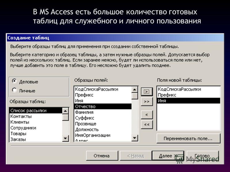 В MS Access есть большое количество готовых таблиц для служебного и личного пользования