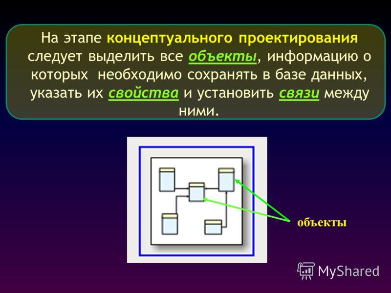 На этапе концептуального проектирования следует выделить все объекты, информацию о которых необходимо сохранять в базе данных, указать их свойства и установить связи между ними. объекты