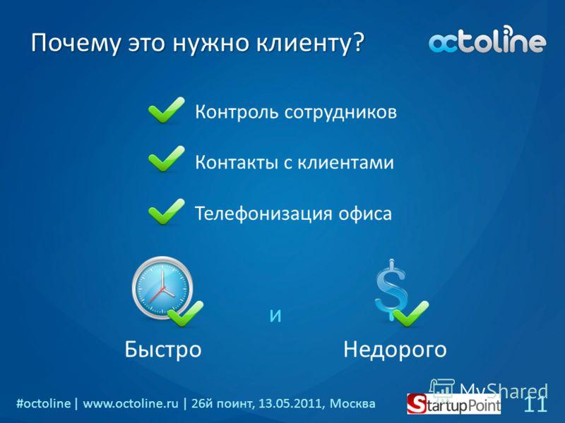 #octoline | www.octoline.ru | 26й поинт, 13.05.2011, Москва Почему это нужно клиенту? 11 НедорогоБыстро и Контроль сотрудников Контакты с клиентами Телефонизация офиса