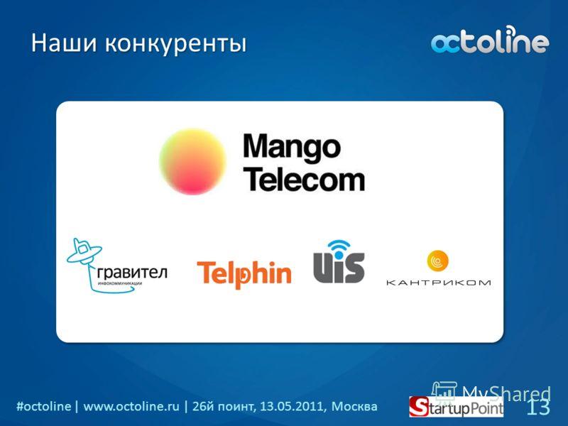 #octoline | www.octoline.ru | 26й поинт, 13.05.2011, Москва Наши конкуренты 13