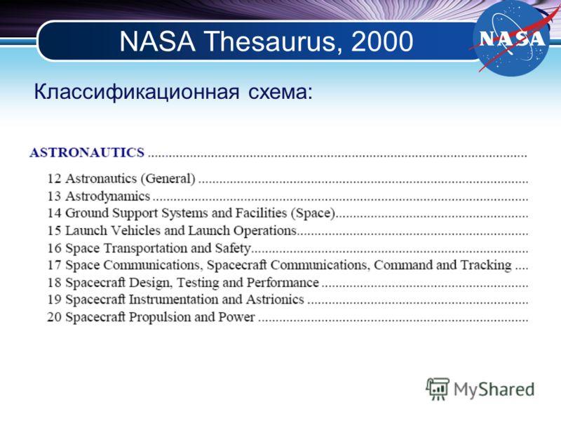 LOGO NASA Thesaurus, 2000 Классификационная схема: