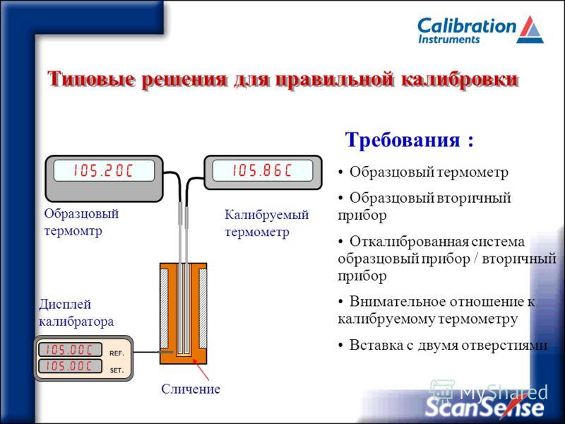 Типовые решения для правильной калибровки SET. REF. Требования : Образцовый термометр Образцовый вторичный прибор Откалиброванная система образцовый прибор / вторичный прибор Внимательное отношение к калибруемому термометру Вставка с двумя отверстиям