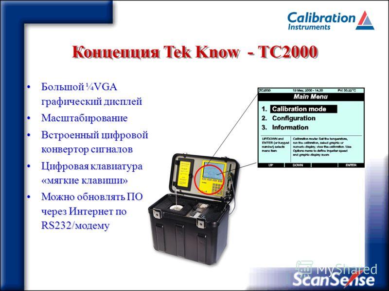 Концепция Tek Know - ТC2000 Большой ¼VGA графический дисплейБольшой ¼VGA графический дисплей МасштабированиеМасштабирование Встроенный цифровой конвертор сигналовВстроенный цифровой конвертор сигналов Цифровая клавиатура и «мягкие клавиши»Цифровая кл
