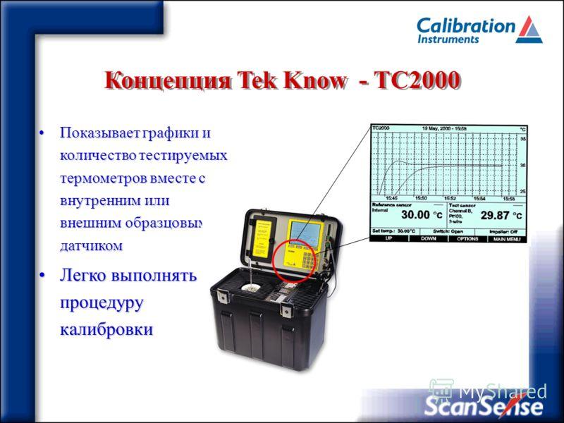 Концепция Tek Know - ТC2000 Показывает графики и количество тестируемых термометров вместе с внутренним или внешним образцовым датчикомПоказывает графики и количество тестируемых термометров вместе с внутренним или внешним образцовым датчиком Легко в