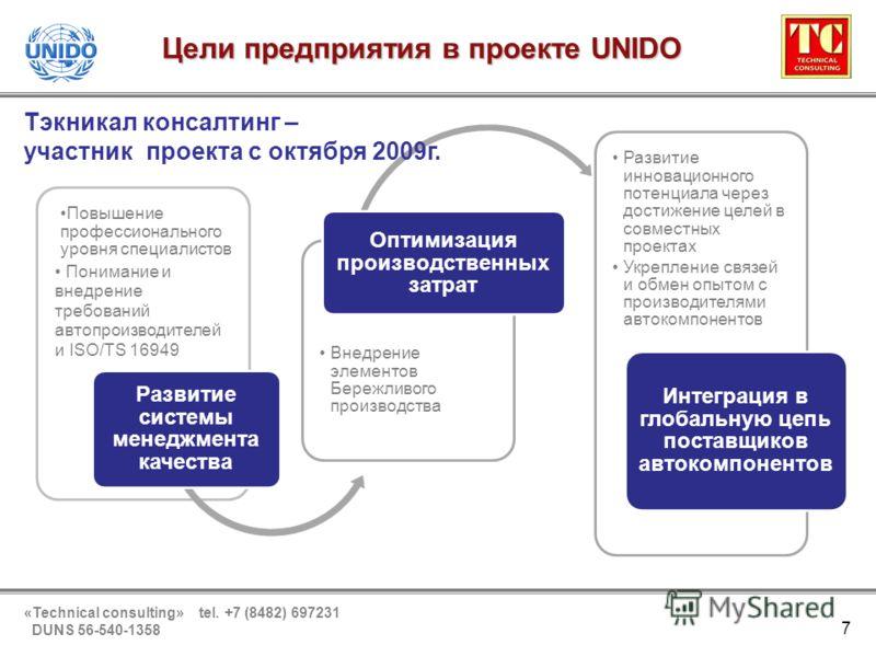 «Technical consulting» tel. +7 (8482) 697231 DUNS 56-540-1358 Цели предприятия в проекте UNIDO Внедрение элементов Бережливого производства Развитие инновационного потенциала через достижение целей в совместных проектах Укрепление связей и обмен опыт