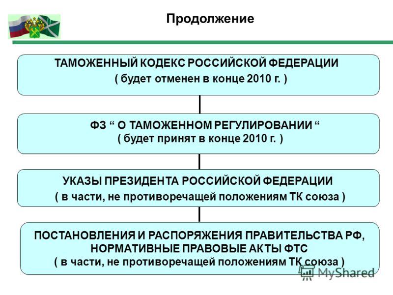 Продолжение УКАЗЫ ПРЕЗИДЕНТА РОССИЙСКОЙ ФЕДЕРАЦИИ ТАМОЖЕННЫЙ КОДЕКС РОССИЙСКОЙ ФЕДЕРАЦИИ ( будет отменен в конце 2010 г. ) ФЗ О ТАМОЖЕННОМ РЕГУЛИРОВАНИИ ( будет принят в конце 2010 г. ) ( в части, не противоречащей положениям ТК союза ) ПОСТАНОВЛЕНИЯ