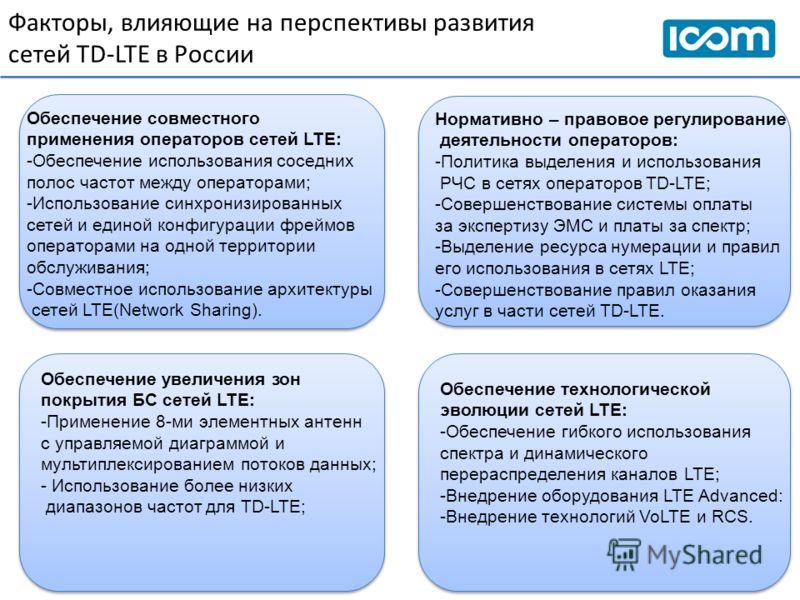 Факторы, влияющие на перспективы развития сетей TD-LTE в России Обеспечение совместного применения операторов сетей LTE: -Обеспечение использования соседних полос частот между операторами; -Использование синхронизированных сетей и единой конфигурации