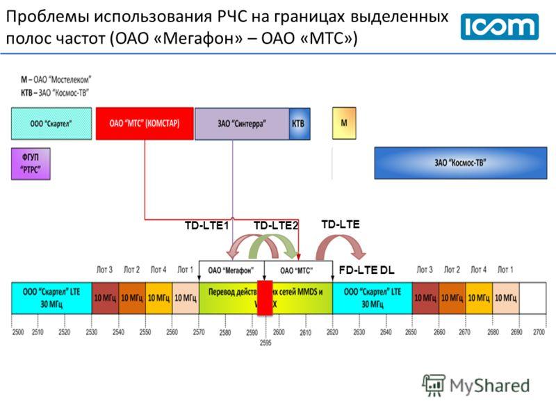 Проблемы использования РЧС на границах выделенных полос частот (ОАО «Мегафон» – ОАО «МТС») FD-LTE UL FD-LTE DL TD-LTE TD-LTE1 TD-LTE2