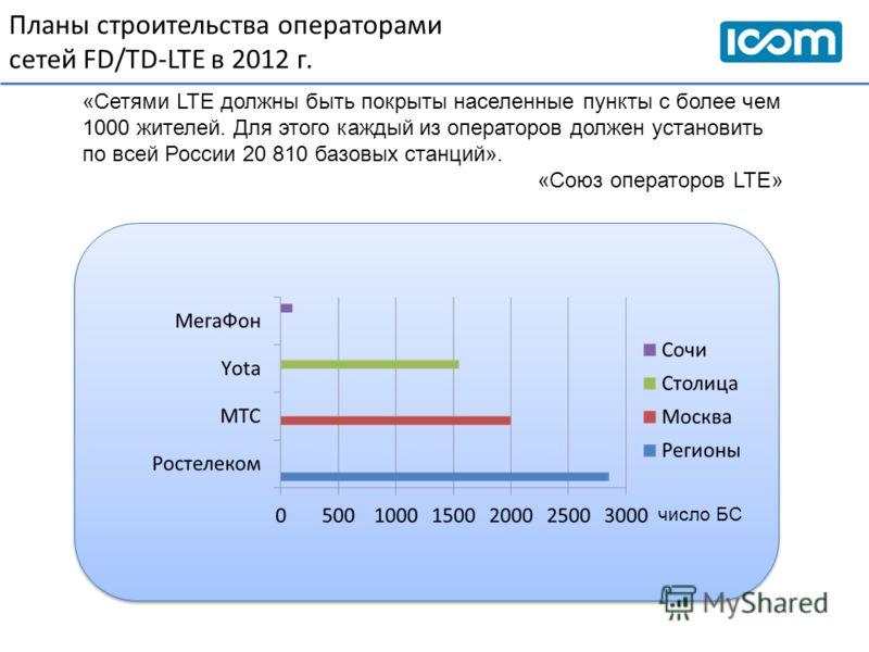Планы строительства операторами сетей FD/TD-LTE в 2012 г. «Сетями LTE должны быть покрыты населенные пункты с более чем 1000 жителей. Для этого каждый из операторов должен установить по всей России 20 810 базовых станций». «Союз операторов LTE» число