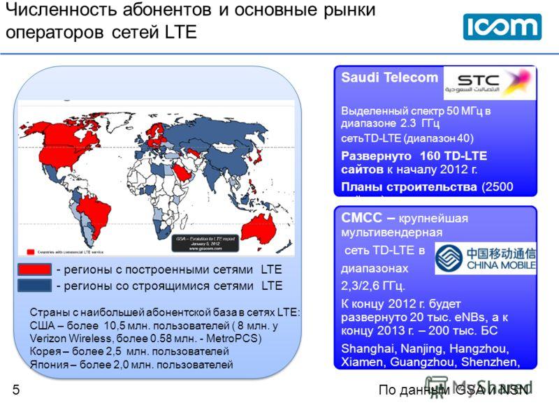 Численность абонентов и основные рынки операторов сетей LTE 5По данным GSA и NSN Страны с наибольшей абонентской база в сетях LTE: США – более 10,5 млн. пользователей ( 8 млн. у Verizon Wireless, более 0.58 млн. - MetroPCS) Корея – более 2,5 млн. пол