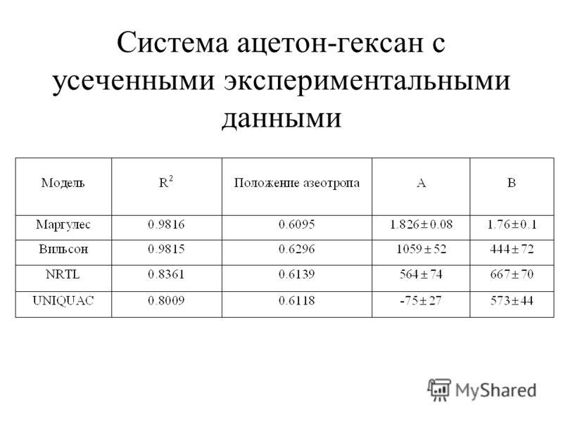 Система ацетон-гексан c усеченными экспериментальными данными