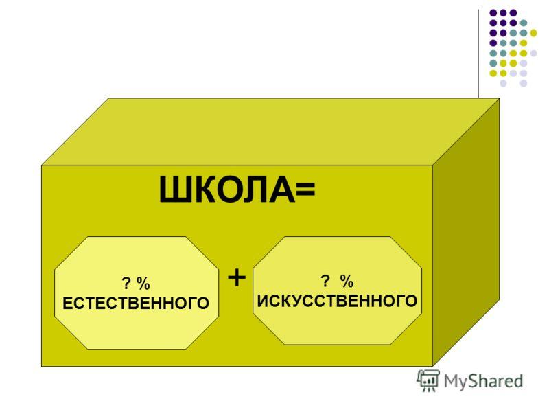 ШКОЛА= + ? % ЕСТЕСТВЕННОГО ? % ИСКУССТВЕННОГО