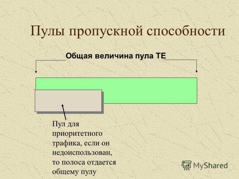 Пулы пропускной способности Общая величина пула TE Пул для приоритетного трафика, если он недоиспользован, то полоса отдается общему пулу