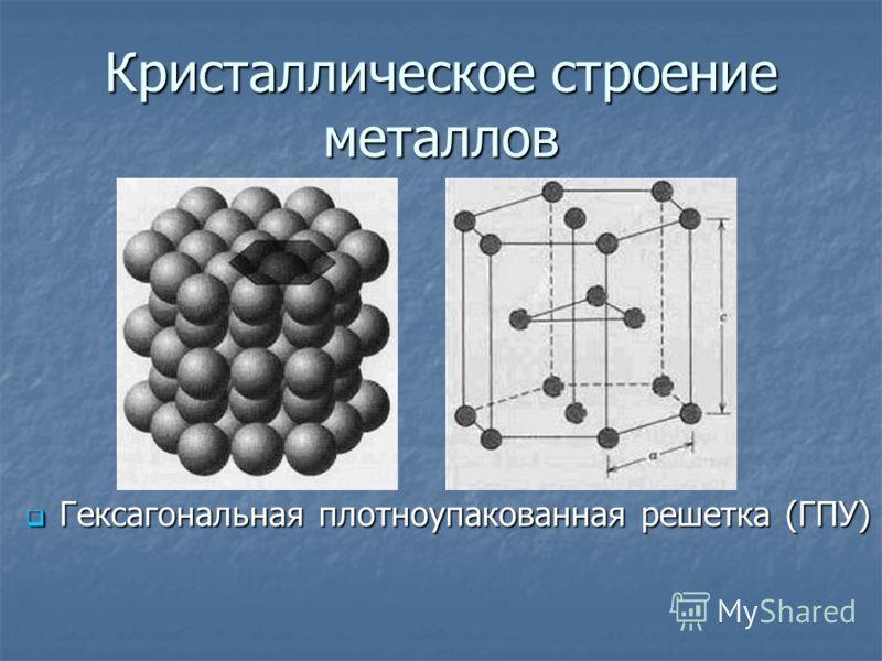 Кристаллическое строение металлов Гексагональная плотноупакованная решетка (ГПУ) Гексагональная плотноупакованная решетка (ГПУ)