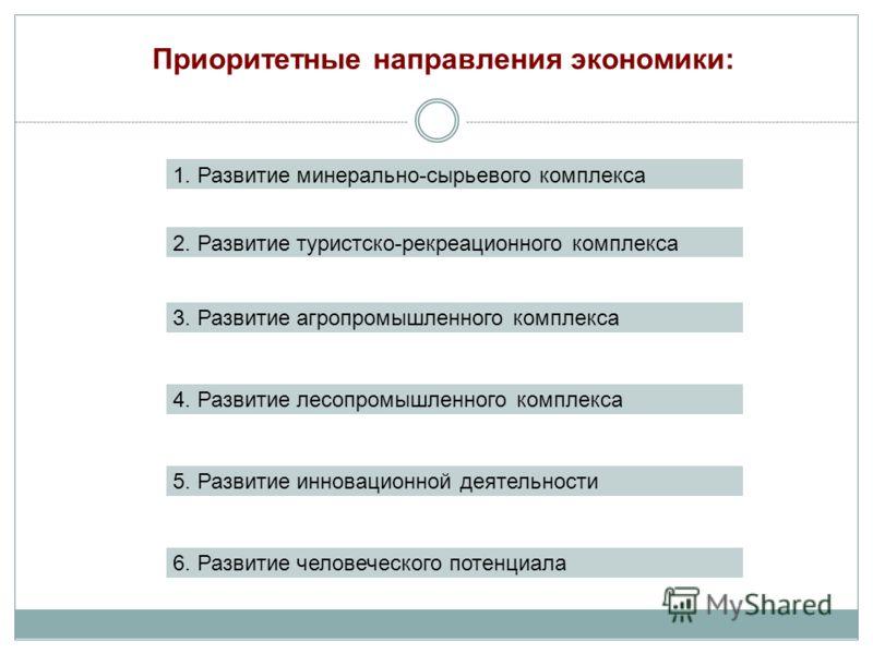 Приоритетные направления экономики: 1. Развитие минерально-сырьевого комплекса 2. Развитие туристско-рекреационного комплекса 3. Развитие агропромышленного комплекса 4. Развитие лесопромышленного комплекса 5. Развитие инновационной деятельности 6. Ра