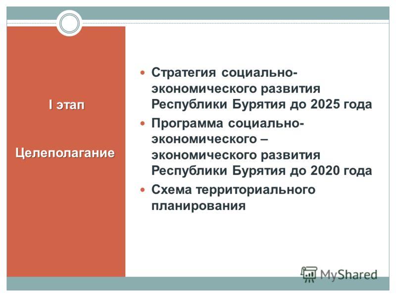 I этап Целеполагание Стратегия социально- экономического развития Республики Бурятия до 2025 года Программа социально- экономического – экономического развития Республики Бурятия до 2020 года Схема территориального планирования