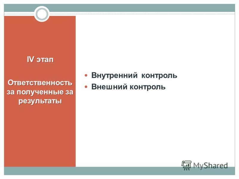 IV этап Ответственность за полученные за результаты Внутренний контроль Внешний контроль
