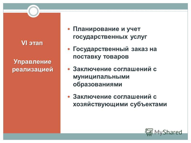 VI этап Управление реализацией Планирование и учет государственных услуг Государственный заказ на поставку товаров Заключение соглашений с муниципальными образованиями Заключение соглашений с хозяйствующими субъектами