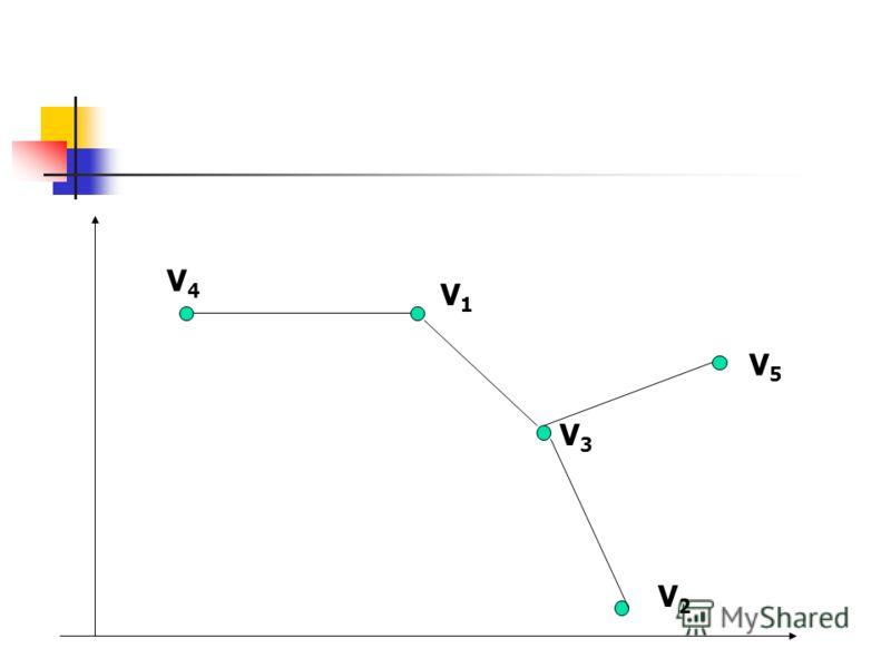 V1V1 V2V2 V3V3 V4V4 V5V5