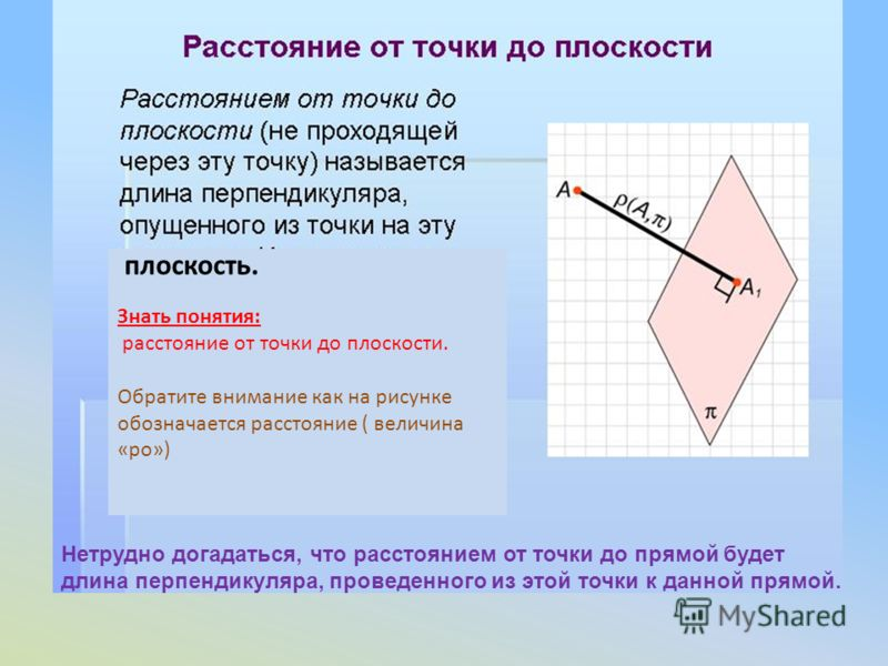 Знать понятия: расстояние от точки до плоскости. Обратите внимание как на рисунке обозначается расстояние ( величина «ро») плоскость. Нетрудно догадаться, что расстоянием от точки до прямой будет длина перпендикуляра, проведенного из этой точки к дан